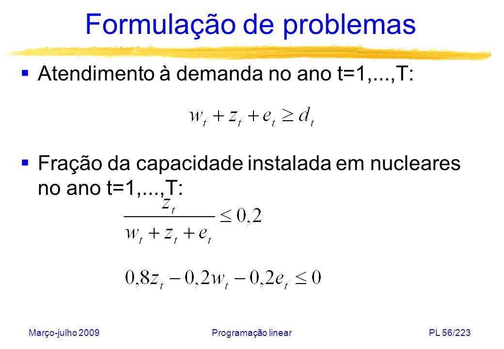 Março-julho 2009Programação linearPL 56/223 Formulação de problemas Atendimento à demanda no ano t=1,...,T: Fração da capacidade instalada em nucleare