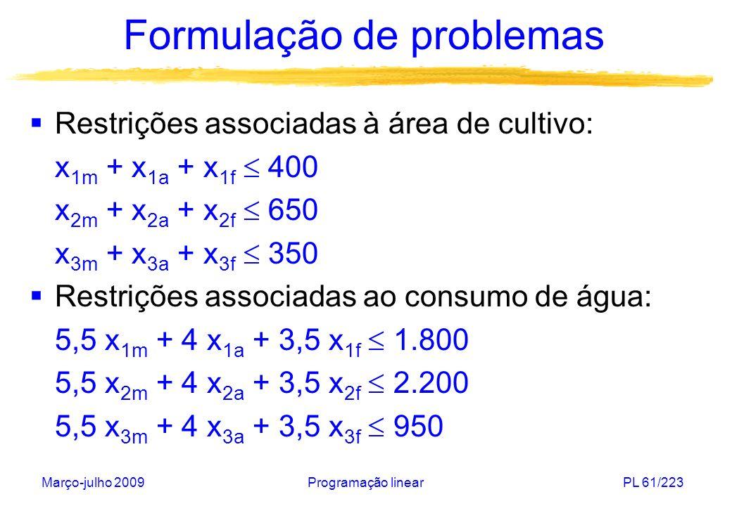Março-julho 2009Programação linearPL 62/223 Formulação de problemas Restrições associadas ao plantio por cultura: x 1m + x 2m + x 3m 660 x 1a + x 2a + x 3a 880 x 1f + x 2f + x 3f 400 Restrições associadas à proporção de área cultivada: (x 1m + x 1a + x if )/400 = (x 2m + x 2a + x 2f )/650 (x 2m + x 2a + x 2f )/650 = (x 3m + x 3a + x 3f )/350