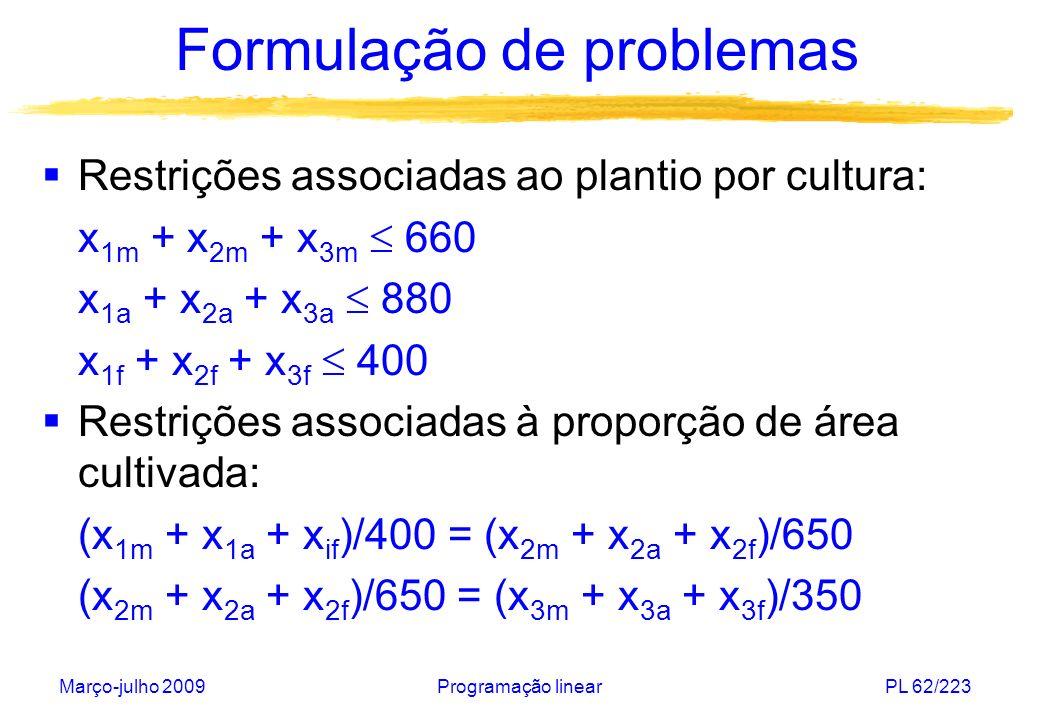 Março-julho 2009Programação linearPL 62/223 Formulação de problemas Restrições associadas ao plantio por cultura: x 1m + x 2m + x 3m 660 x 1a + x 2a +