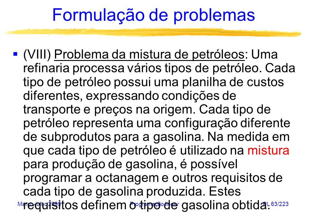 Março-julho 2009Programação linearPL 64/223 Formulação de problemas Supondo-se que a refinaria utiliza quatro tipos de petróleo e deseja produzir três tipos de gasolina (amarela, azul e super), programar a mistura dos tipos de petróleo de modo a maximizar o lucro obtido (diferença entre as vendas e o custo de petróleo).