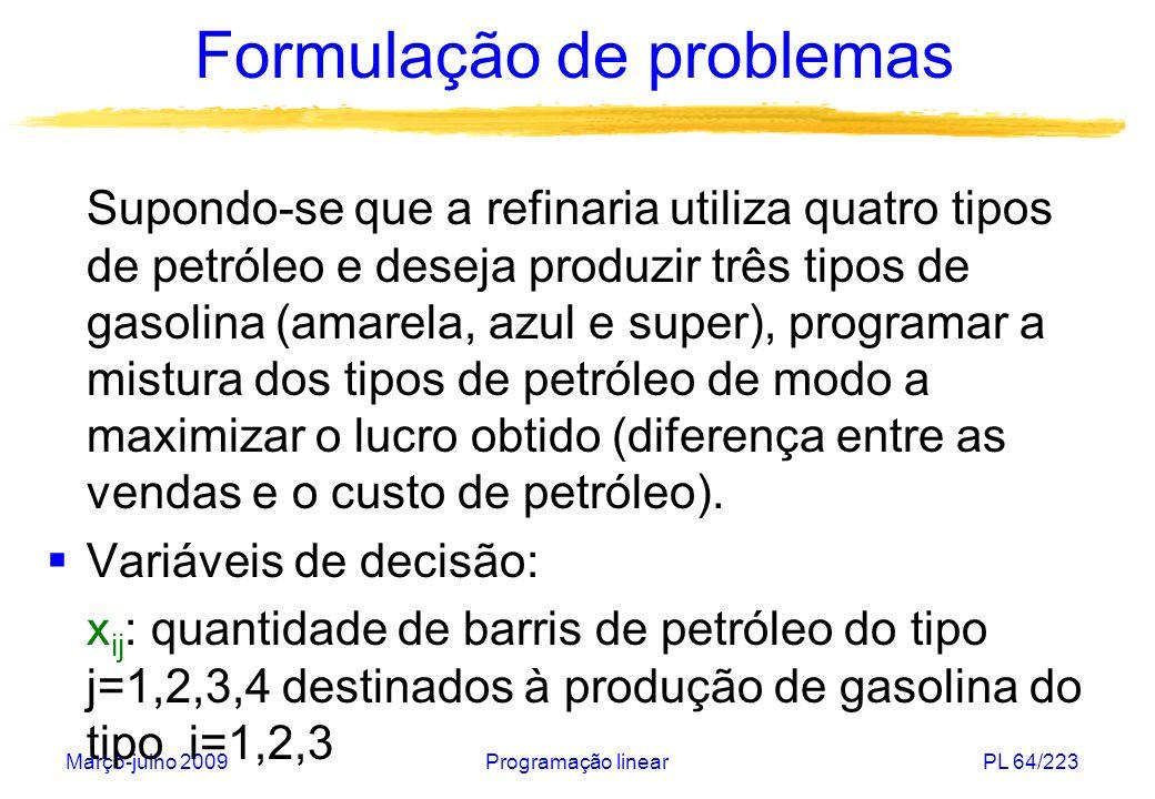 Março-julho 2009Programação linearPL 65/223 Formulação de problemas Petróle o Disponibilidade (barris/dia) Custo (barril/dia) 13.50019 22.20024 34.20020 41.80027