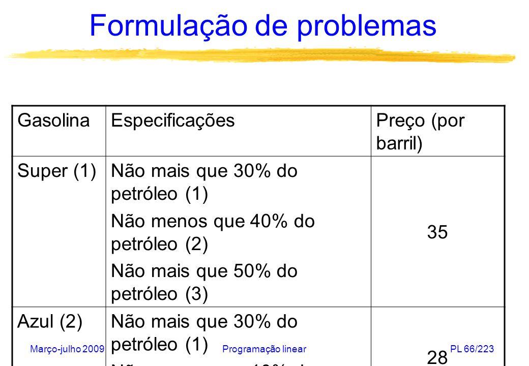 Março-julho 2009Programação linearPL 67/223 Formulação de problemas Função objetivo: maximizar 35 (x 11 + x 12 + x 13 + x 14 ) + 28 (x 21 + x 22 + x 23 + x 24 ) + 22 (x 31 + x 32 + x 33 + x 34 ) – 19 (x 11 + x 21 +x 31 ) – 24 (x 12 + x 22 + x 32 ) – 20 (x 13 + x 23 + x 33 ) – 27 (x 14 + x 24 + x 34 ) Restrições associadas à quantidade de petróleo disponível: x 11 + x 21 + x 31 3.500 x 12 + x 22 + x 32 2.200 x 13 + x 23 + x 33 4.200 x 14 + x 24 + x 34 1.800