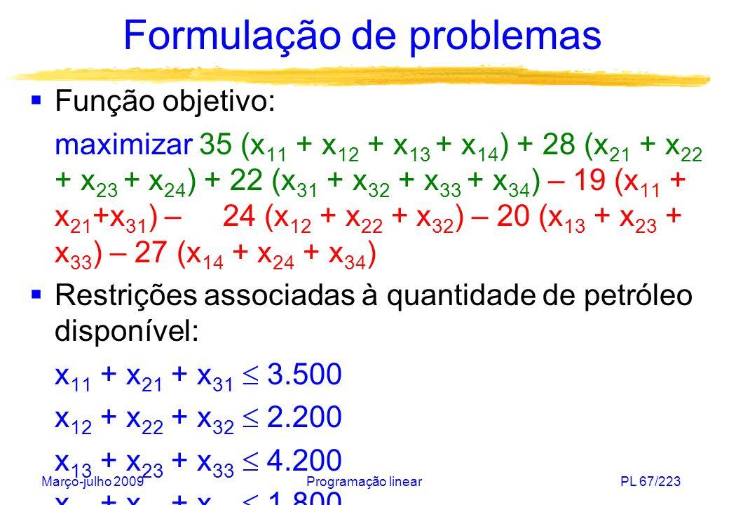 Março-julho 2009Programação linearPL 68/223 Formulação de problemas Restrições associadas às especificações da mistura: x 11 0.3 (x 11 + x 12 + x 13 + x 14 )gasolina super x 12 0.4 (x 11 + x 12 + x 13 + x 14 ) x 13 0.5 (x 11 + x 12 + x 13 + x 14 ) x 21 0.3 (x 21 + x 22 + x 23 + x 24 )gasolina azul x 22 0.1 (x 21 + x 22 + x 23 + x 24 ) x 31 0.7 (x 31 + x 32 + x 33 + x 34 )gasolina amarela Restrições de não-negatividade: x ij 0, i=1,2,3; j=1,2,3,4