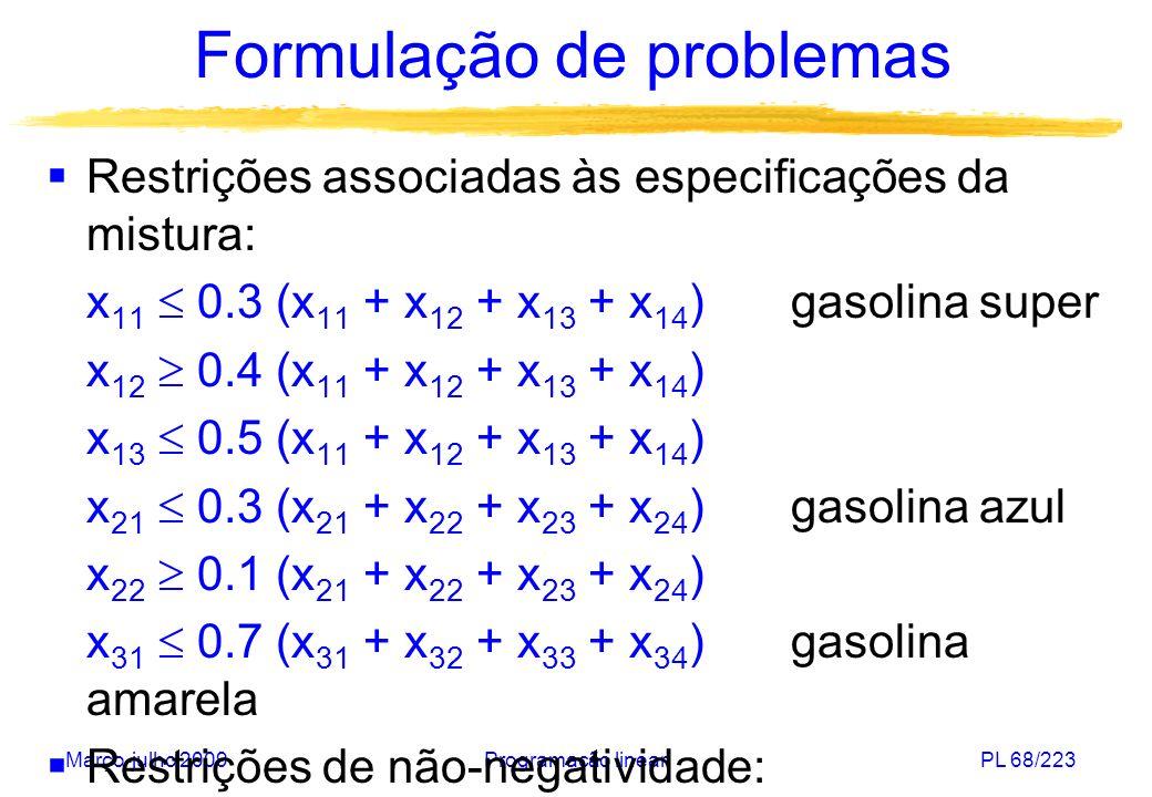 Março-julho 2009Programação linearPL 69/223 Formulação de problemas O que muda na formulação do problema anterior se a obtenção de gasolina não tratar-se simplesmente de uma mistura, mas que ainda exista um fator tecnológico a ij que indique o número de barris de gasolina do tipo i=1,2,3 obtidos a partir de cada barril de petróleo do tipo j=1,2,3,4 utilizado na mistura.