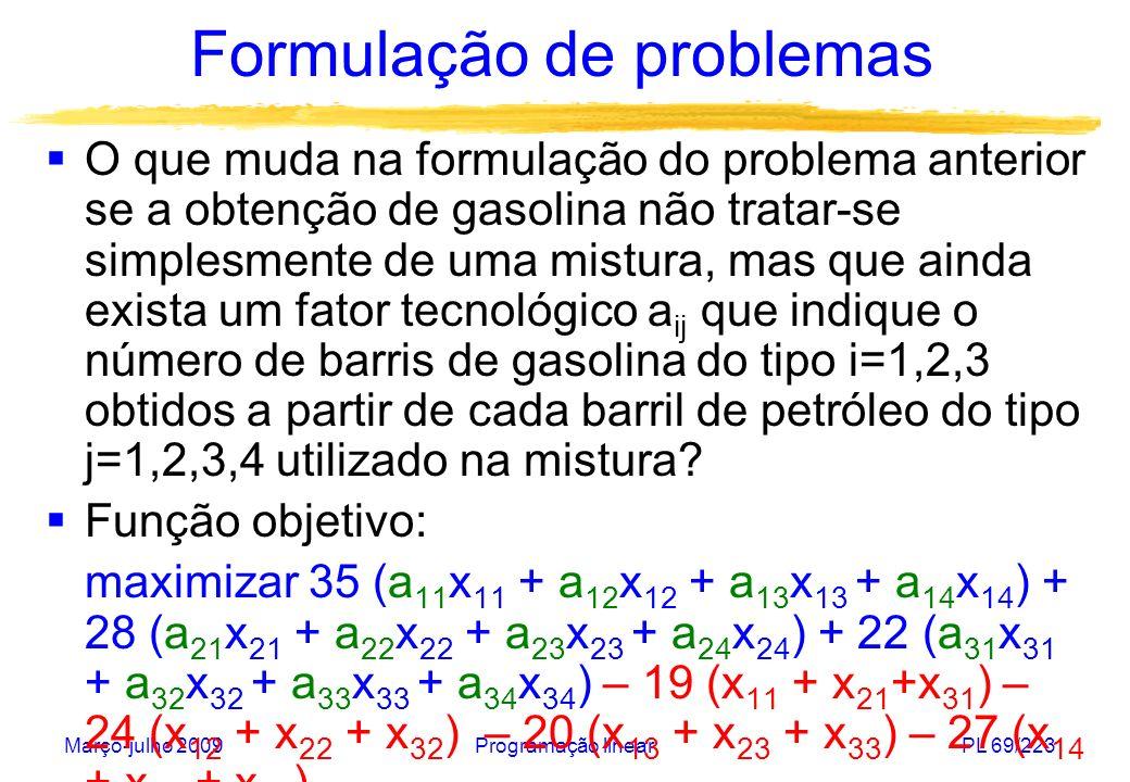 Março-julho 2009Programação linearPL 70/223 Formulação de problemas (IX) Problema de corte linear: Uma fábrica necessita cortar uma fita de aço de 12 cm de largura em tiras de 2,4 cm, 3,4 cm e 4,5 cm de largura.
