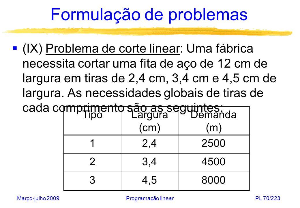 Março-julho 2009Programação linearPL 70/223 Formulação de problemas (IX) Problema de corte linear: Uma fábrica necessita cortar uma fita de aço de 12