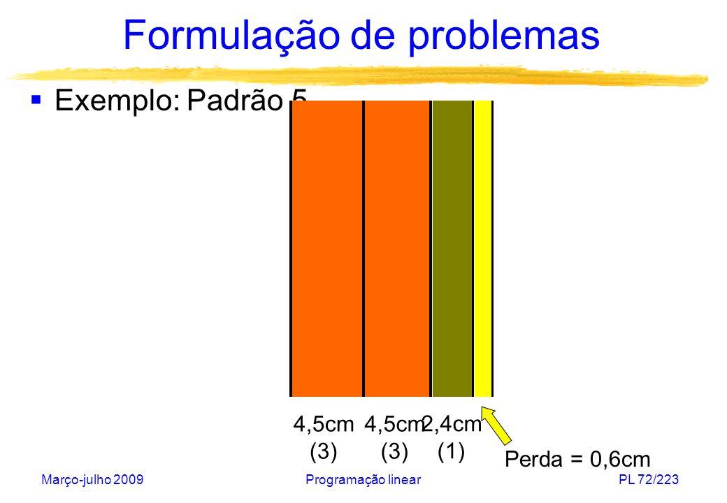 Março-julho 2009Programação linearPL 73/223 Formulação de problemas Variáveis de decisão: x i : comprimento cortado segundo o padrão i=1,...,7 Restrições de demanda por tipo de fita: 5 x 1 + 3 x 2 + 3 x 3 + 2 x 4 + x 5 2500 tipo 1 x 2 + 2 x 4 + 3 x 6 + 2 x 7 4500 tipo 2 x 3 + 2 x 5 + x 7 8000 tipo 3