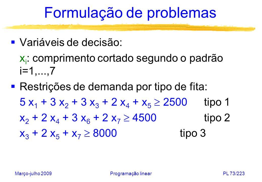 Março-julho 2009Programação linearPL 74/223 Formulação de problemas Função objetivo: perdas por sobras + perdas por fitas desnecessárias minimizar 1,4 x 2 + 0,3 x 3 + 0,4 x 4 + 0,6 x 5 + 1,8 x 6 + 0,7 x 7 + + 2,4 (5 x 1 + 3 x 2 + 3 x 3 + 2 x 4 + x 5 - 2500) + + 3,4 (x 2 + 2 x 4 + 3 x 6 + 2 x 7 - 4500) + + 4,5 (x 3 + 2 x 5 + x 7 - 8000) ou comprimento total cortado minimizar x 1 + x 2 + x 3 + x 4 + x 5 + x 6 + x 7