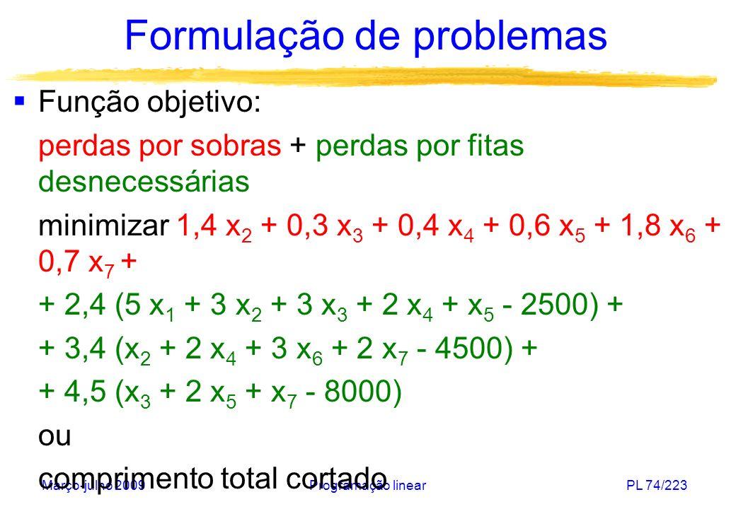 Março-julho 2009Programação linearPL 74/223 Formulação de problemas Função objetivo: perdas por sobras + perdas por fitas desnecessárias minimizar 1,4