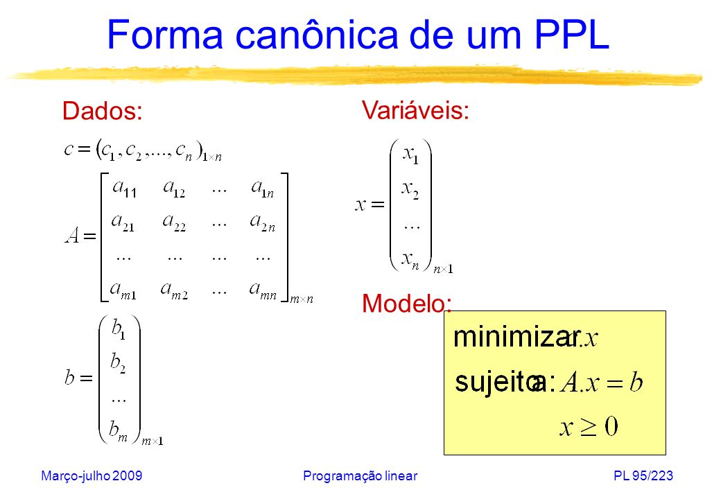 Março-julho 2009Programação linearPL 96/223 Forma canônica de um PPL Variáveis irrestritas ou livres: qualquer número real pode ser escrito com a diferença entre dois números positivos Transformar a variável em: