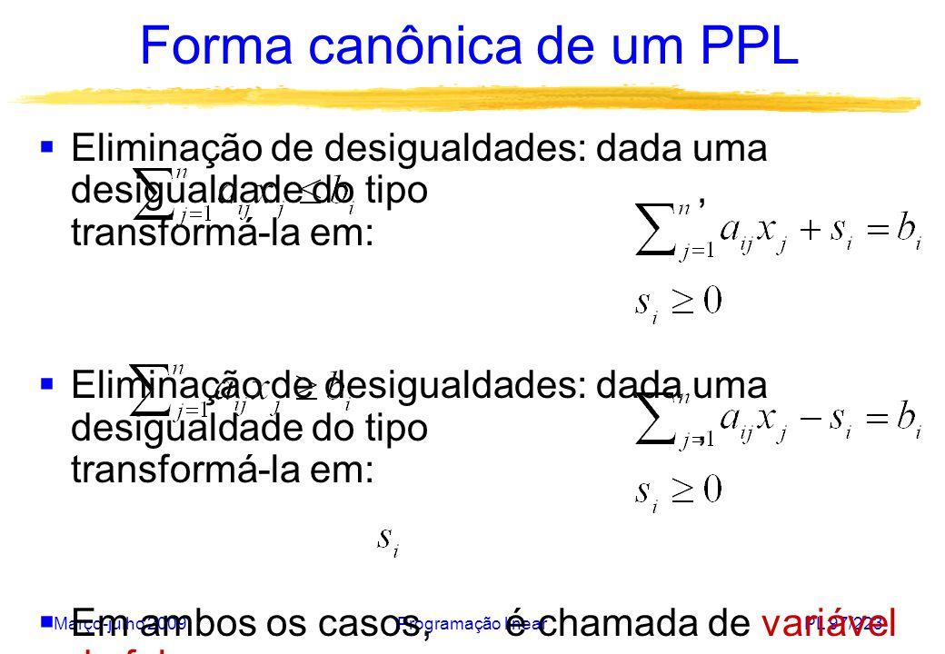 Março-julho 2009Programação linearPL 97/223 Forma canônica de um PPL Eliminação de desigualdades: dada uma desigualdade do tipo, transformá-la em: Em
