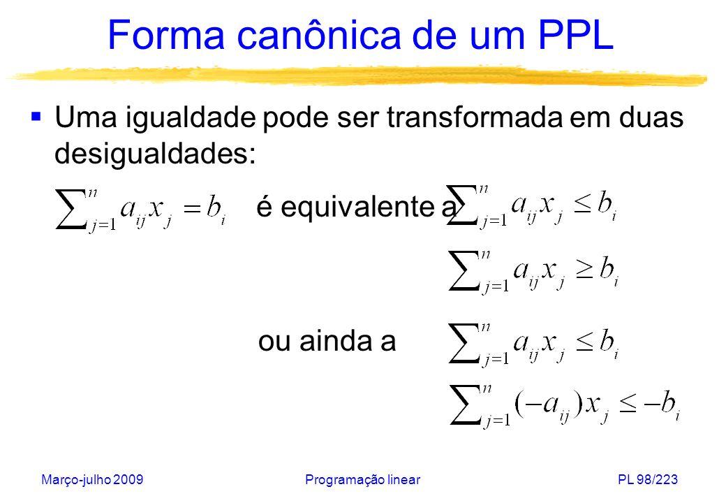Março-julho 2009Programação linearPL 98/223 Forma canônica de um PPL Uma igualdade pode ser transformada em duas desigualdades: é equivalente a ou ain