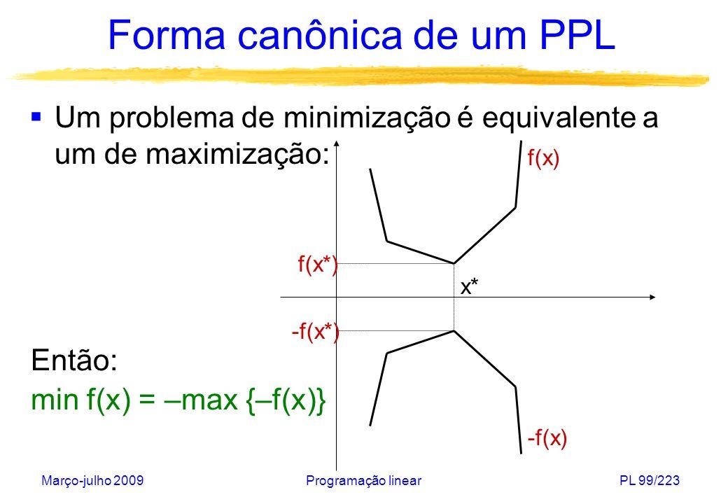 Março-julho 2009Programação linearPL 100/223 Forma canônica de um PPL Valores absolutos na função objetivo (custos positivos): Por definição, |x j | é o menor número positivo z j tal que x j z j e –x j z j.