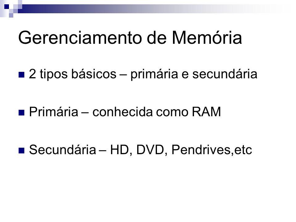 Gerenciamento de Memória 2 tipos básicos – primária e secundária Primária – conhecida como RAM Secundária – HD, DVD, Pendrives,etc