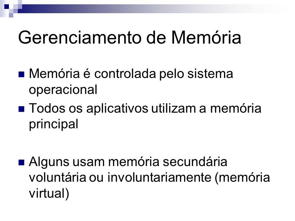 Gerenciamento de Memória Memória é controlada pelo sistema operacional Todos os aplicativos utilizam a memória principal Alguns usam memória secundári