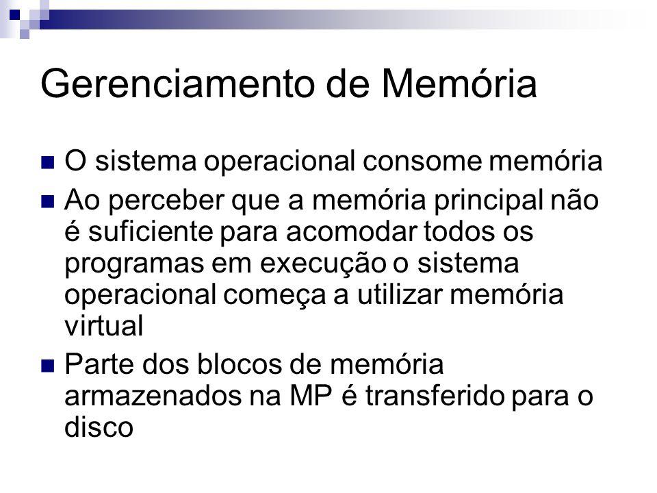Gerenciamento de Memória O sistema operacional consome memória Ao perceber que a memória principal não é suficiente para acomodar todos os programas e