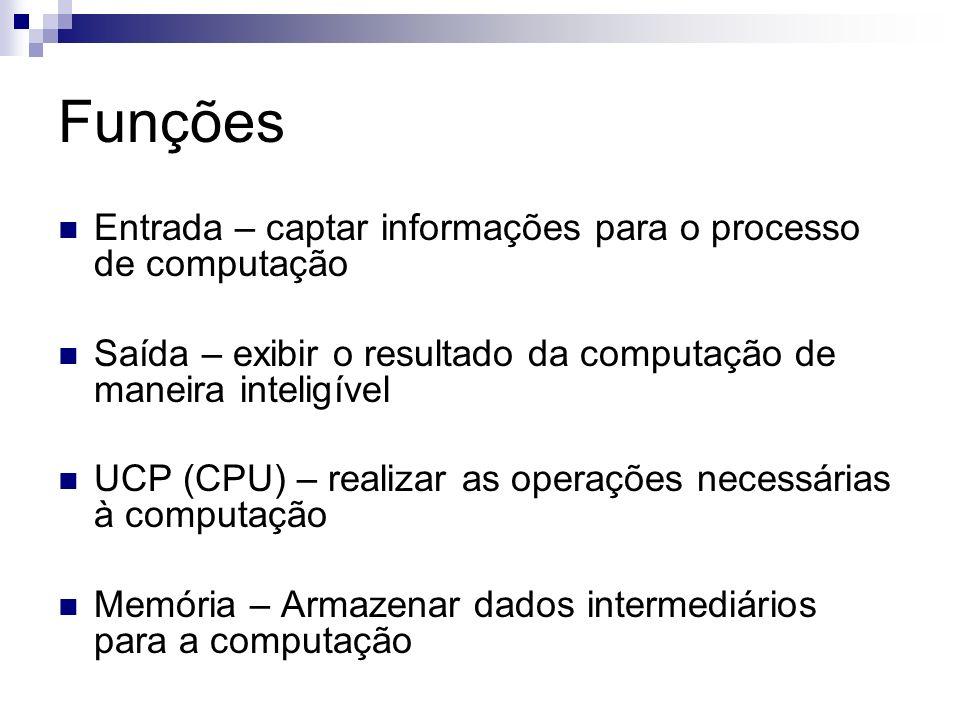 Funções Entrada – captar informações para o processo de computação Saída – exibir o resultado da computação de maneira inteligível UCP (CPU) – realiza