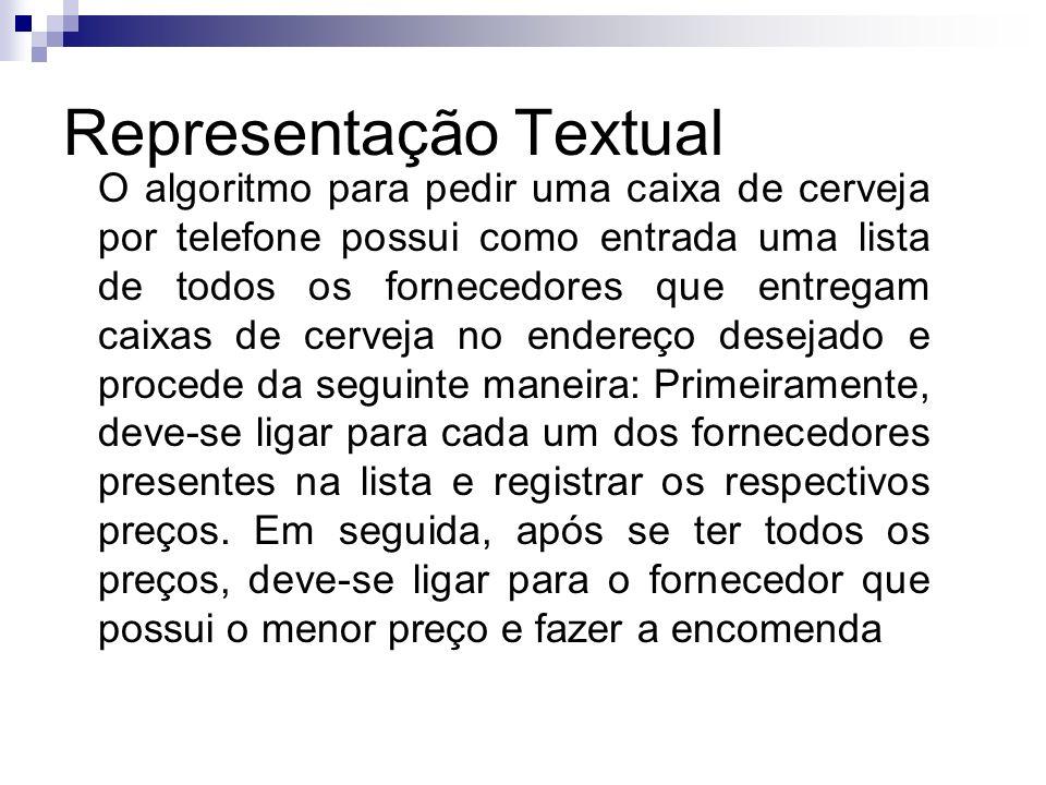 Representação Textual O algoritmo para pedir uma caixa de cerveja por telefone possui como entrada uma lista de todos os fornecedores que entregam cai