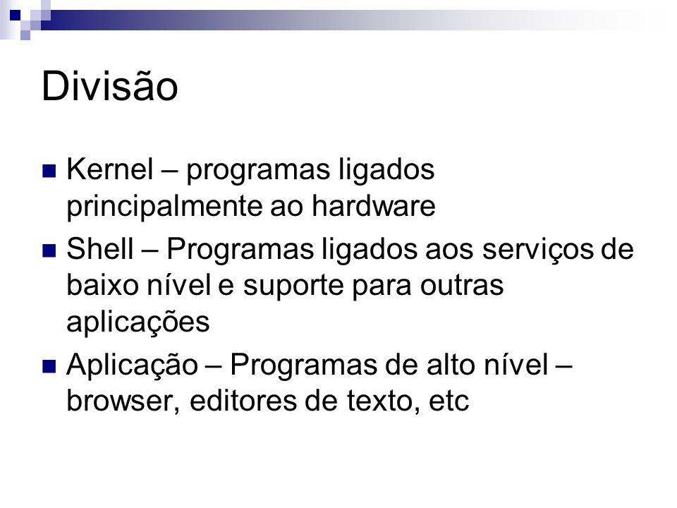 Kernel – programas ligados principalmente ao hardware Shell – Programas ligados aos serviços de baixo nível e suporte para outras aplicações Aplicação