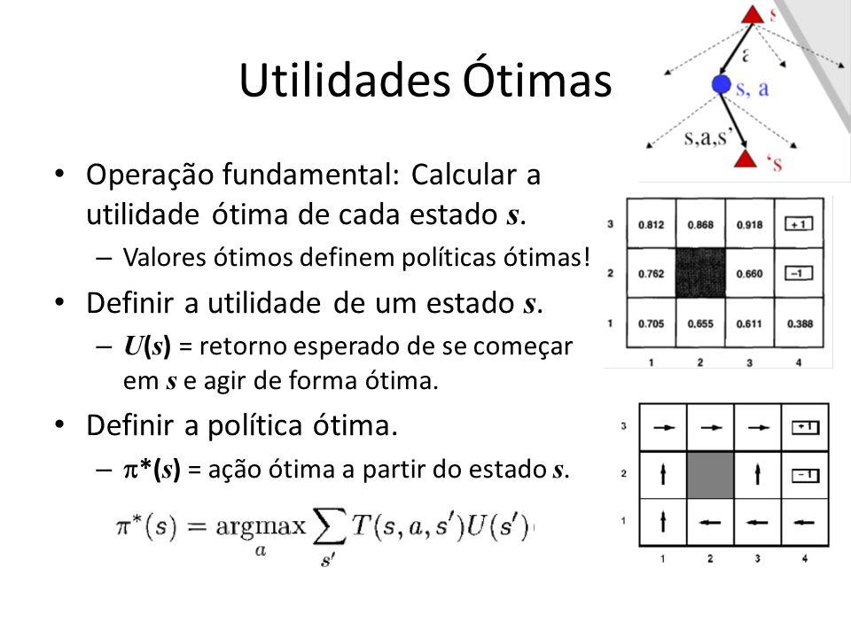 Utilidades Ótimas Operação fundamental: Calcular a utilidade ótima de cada estado s. – Valores ótimos definem políticas ótimas! Definir a utilidade de