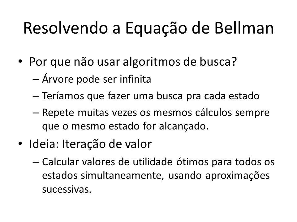 Resolvendo a Equação de Bellman Por que não usar algoritmos de busca? – Árvore pode ser infinita – Teríamos que fazer uma busca pra cada estado – Repe