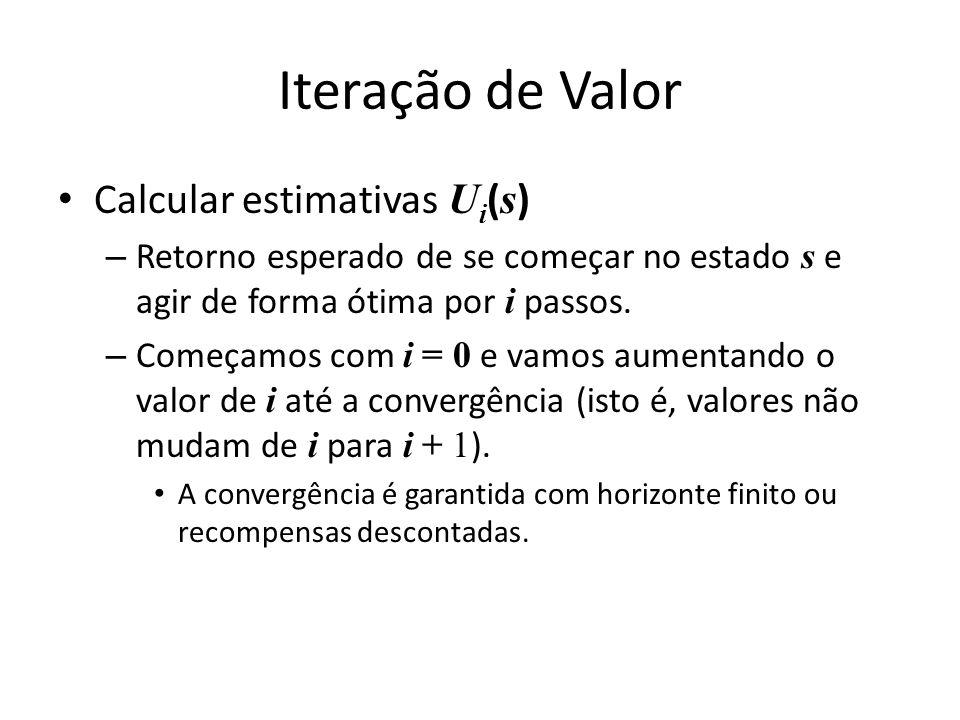 Iteração de Valor Calcular estimativas U i ( s ) – Retorno esperado de se começar no estado s e agir de forma ótima por i passos. – Começamos com i =