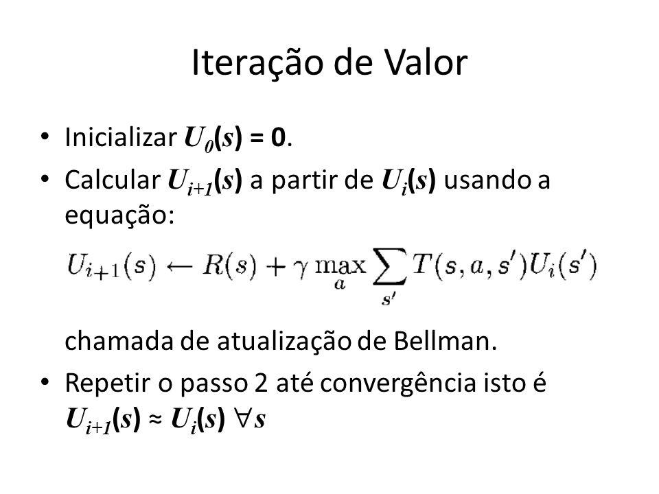 Iteração de Valor Inicializar U 0 ( s ) = 0. Calcular U i+1 ( s ) a partir de U i ( s ) usando a equação: chamada de atualização de Bellman. Repetir o