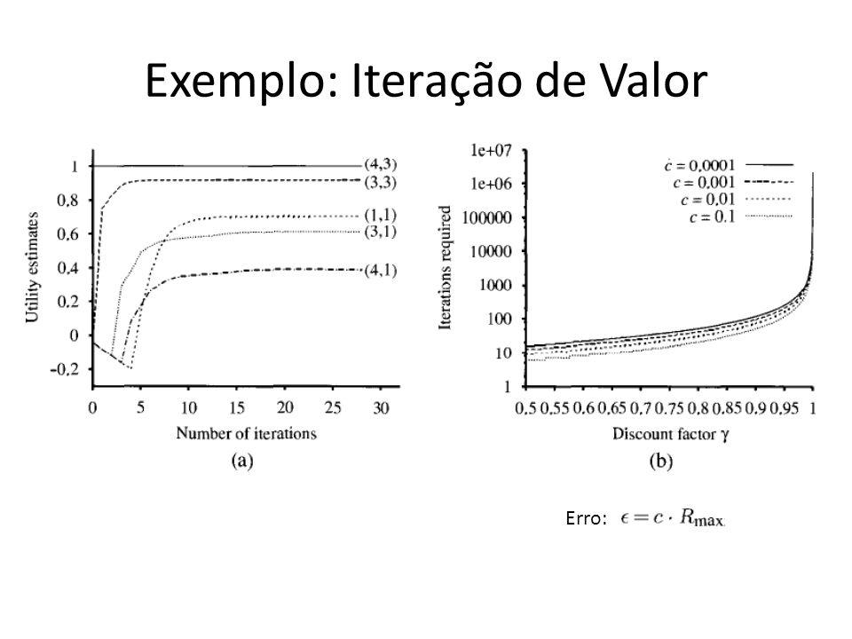 Exemplo: Iteração de Valor Erro: