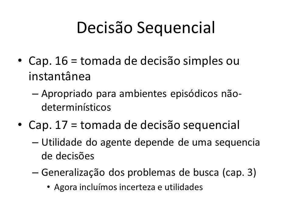 Decisão Sequencial Cap. 16 = tomada de decisão simples ou instantânea – Apropriado para ambientes episódicos não- determinísticos Cap. 17 = tomada de