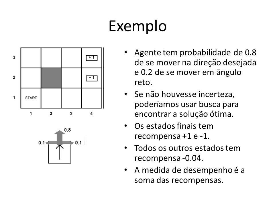 Exemplo Agente tem probabilidade de 0.8 de se mover na direção desejada e 0.2 de se mover em ângulo reto. Se não houvesse incerteza, poderíamos usar b