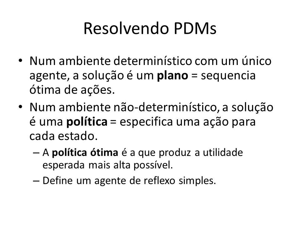 Resolvendo PDMs Num ambiente determinístico com um único agente, a solução é um plano = sequencia ótima de ações. Num ambiente não-determinístico, a s