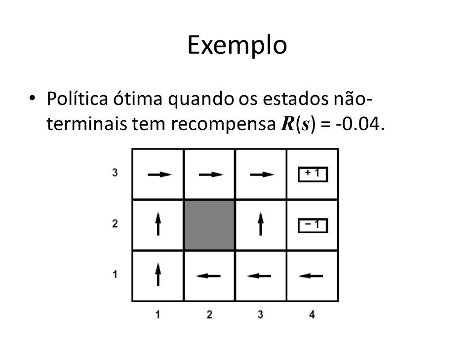 Exemplo Política ótima quando os estados não- terminais tem recompensa R ( s ) = -0.04.