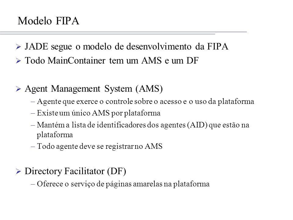 Modelo FIPA JADE segue o modelo de desenvolvimento da FIPA Todo MainContainer tem um AMS e um DF Agent Management System (AMS) –Agente que exerce o co
