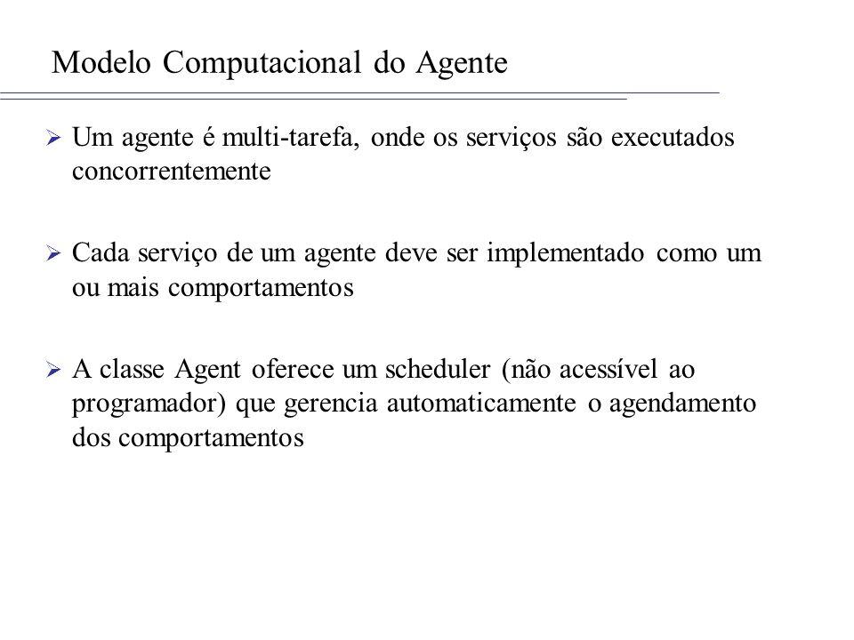 Modelo Computacional do Agente Um agente é multi-tarefa, onde os serviços são executados concorrentemente Cada serviço de um agente deve ser implement
