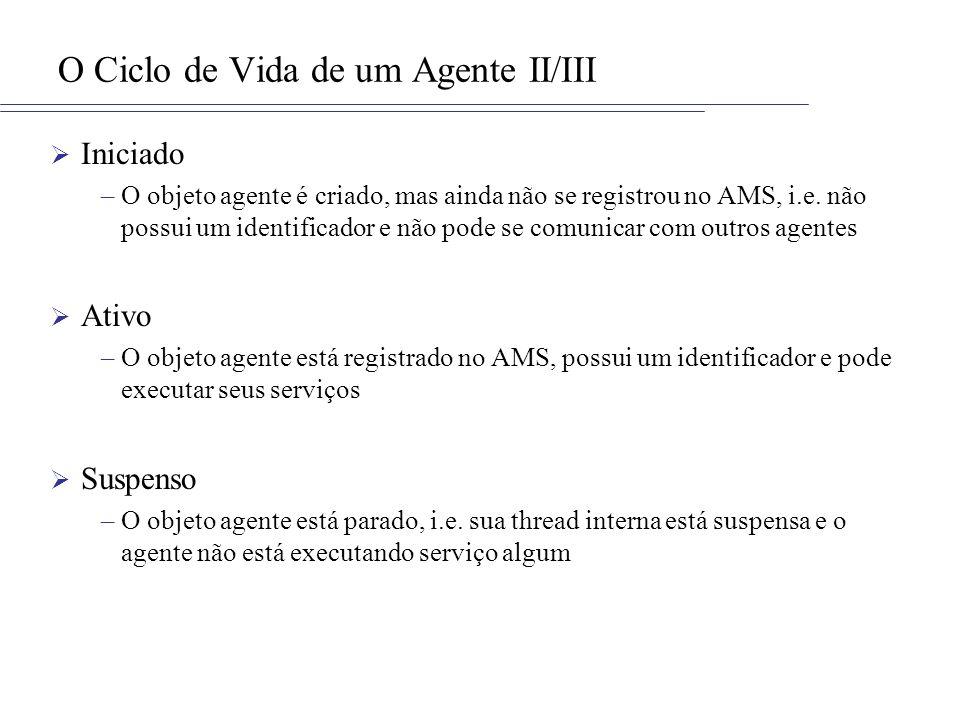 O Ciclo de Vida de um Agente II/III Iniciado –O objeto agente é criado, mas ainda não se registrou no AMS, i.e. não possui um identificador e não pode