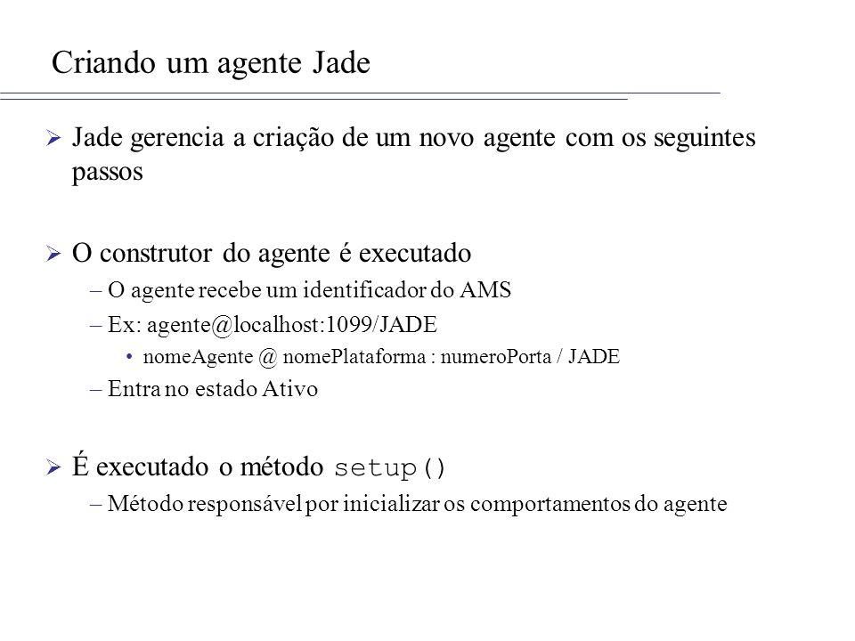 Criando um agente Jade Jade gerencia a criação de um novo agente com os seguintes passos O construtor do agente é executado –O agente recebe um identi