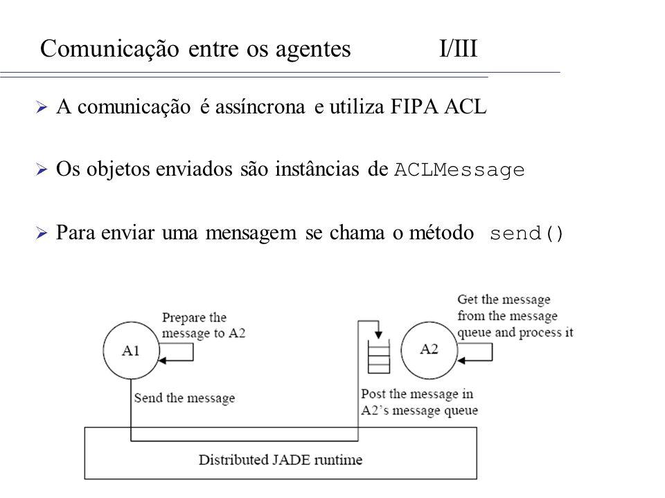 Comunicação entre os agentesI/III A comunicação é assíncrona e utiliza FIPA ACL Os objetos enviados são instâncias de ACLMessage Para enviar uma mensa