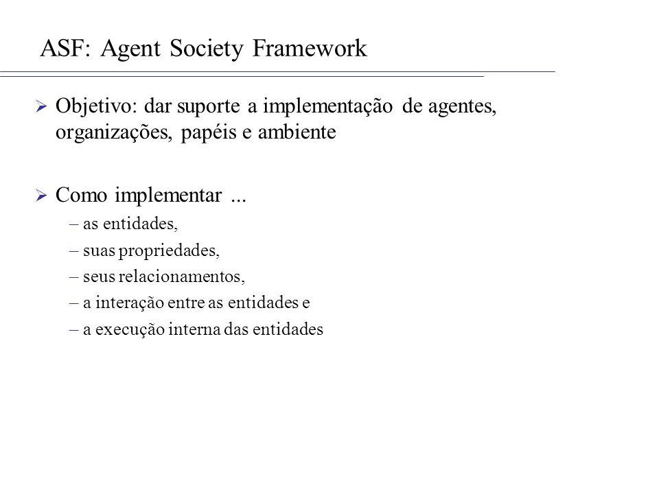 ASF: Agent Society Framework Objetivo: dar suporte a implementação de agentes, organizações, papéis e ambiente Como implementar... –as entidades, –sua