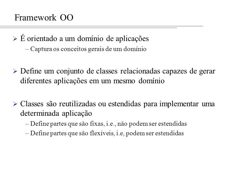 Framework OO É orientado a um domínio de aplicações –Captura os conceitos gerais de um domínio Define um conjunto de classes relacionadas capazes de g