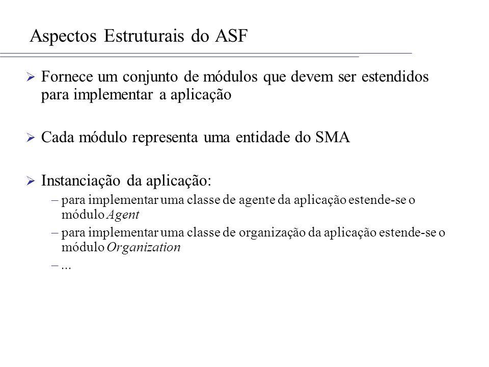 Aspectos Estruturais do ASF Fornece um conjunto de módulos que devem ser estendidos para implementar a aplicação Cada módulo representa uma entidade d