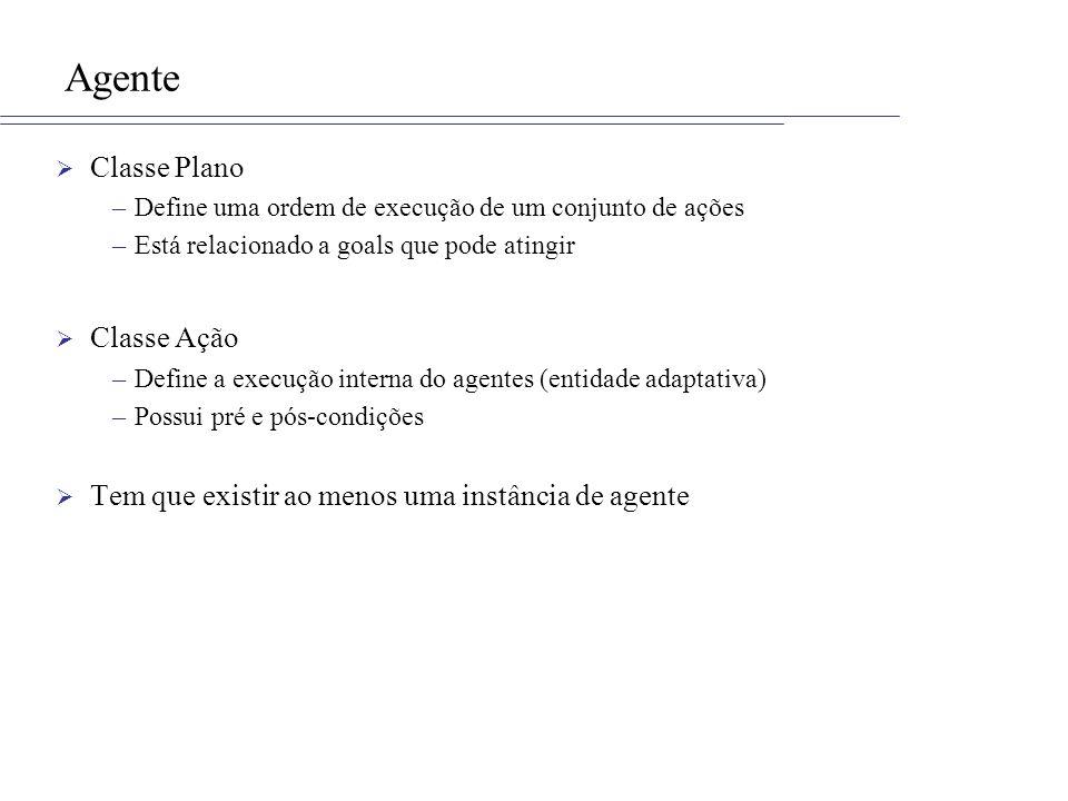 Agente Classe Plano –Define uma ordem de execução de um conjunto de ações –Está relacionado a goals que pode atingir Classe Ação –Define a execução in