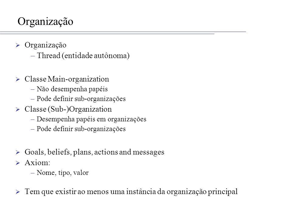 Organização –Thread (entidade autônoma) Classe Main-organization –Não desempenha papéis –Pode definir sub-organizações Classe (Sub-)Organization –Dese