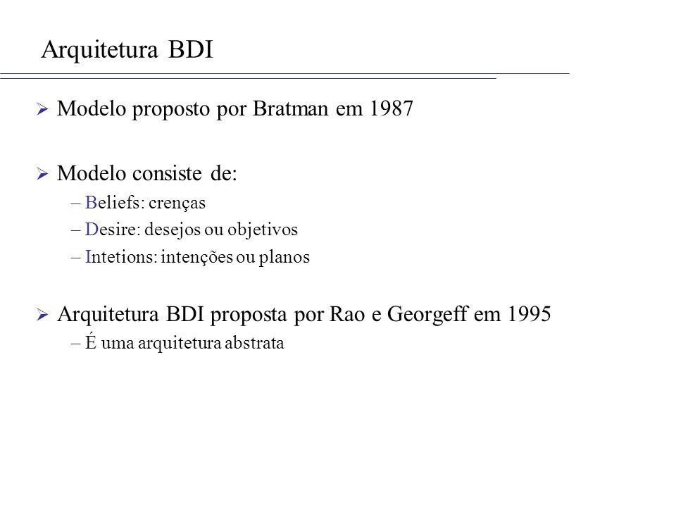 Arquitetura BDI Modelo proposto por Bratman em 1987 Modelo consiste de: –Beliefs: crenças –Desire: desejos ou objetivos –Intetions: intenções ou plano