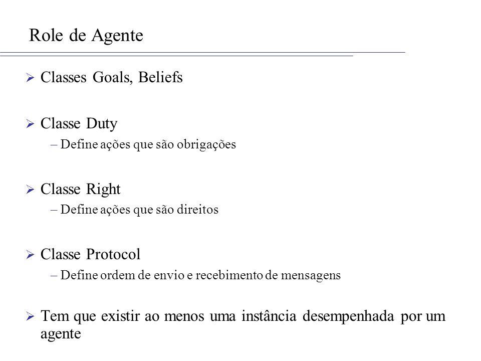Role de Agente Classes Goals, Beliefs Classe Duty –Define ações que são obrigações Classe Right –Define ações que são direitos Classe Protocol –Define
