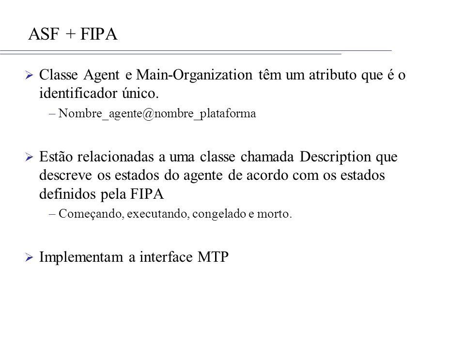 ASF + FIPA Classe Agent e Main-Organization têm um atributo que é o identificador único. –Nombre_agente@nombre_plataforma Estão relacionadas a uma cla