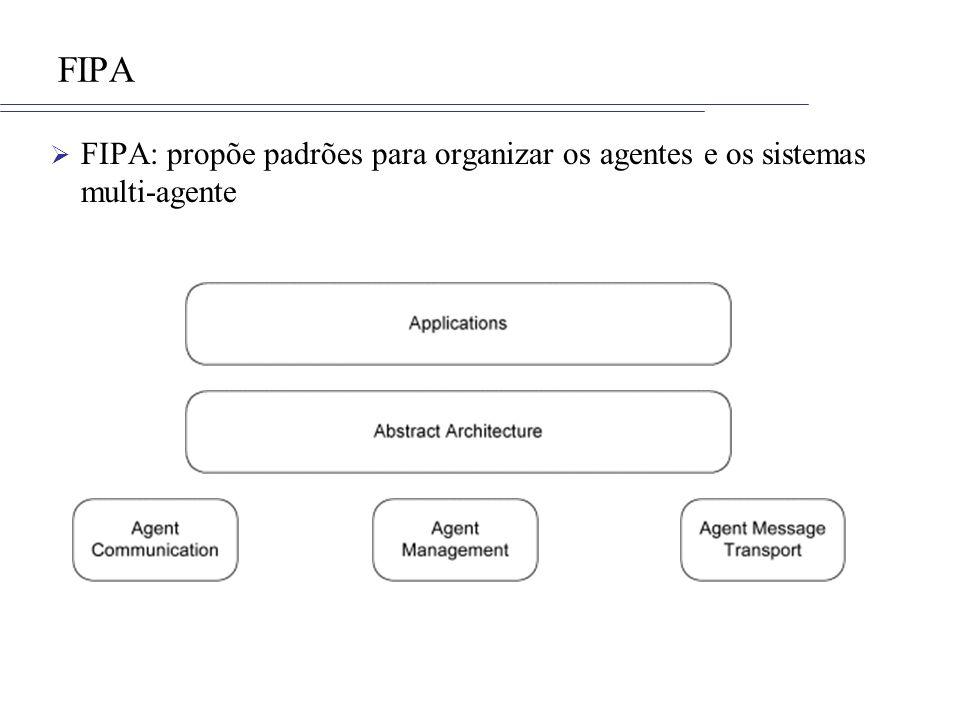 FIPA FIPA: propõe padrões para organizar os agentes e os sistemas multi-agente
