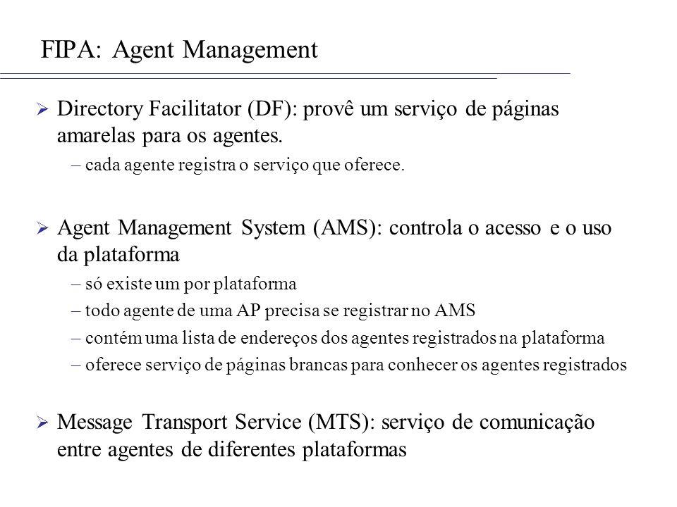 FIPA: Agent Message Transport Define as três possíveis formas de comunicação –ACC : Agent Communication Channel (liga com a buferização da mensagem, o endereçamento, a transferência, os erros,...)