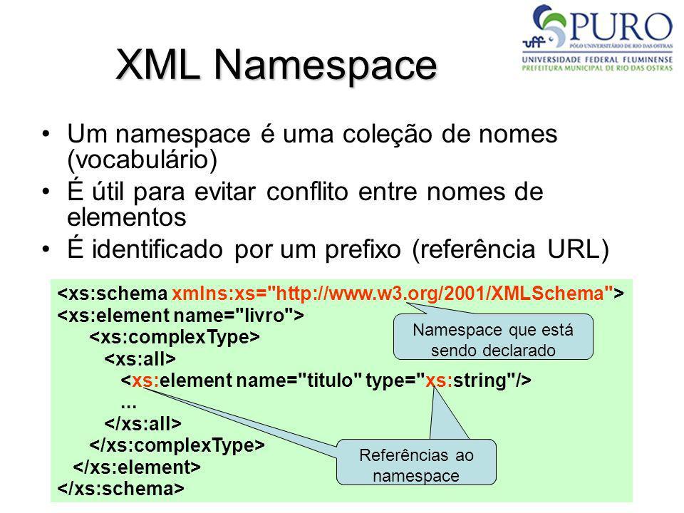 XML Namespace Um namespace é uma coleção de nomes (vocabulário) É útil para evitar conflito entre nomes de elementos É identificado por um prefixo (re