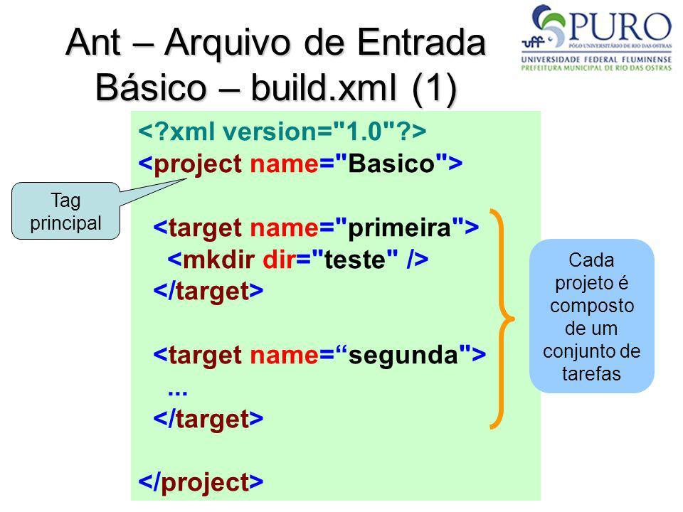 Ant – Arquivo de Entrada Básico – build.xml (1)... Tag principal Cada projeto é composto de um conjunto de tarefas