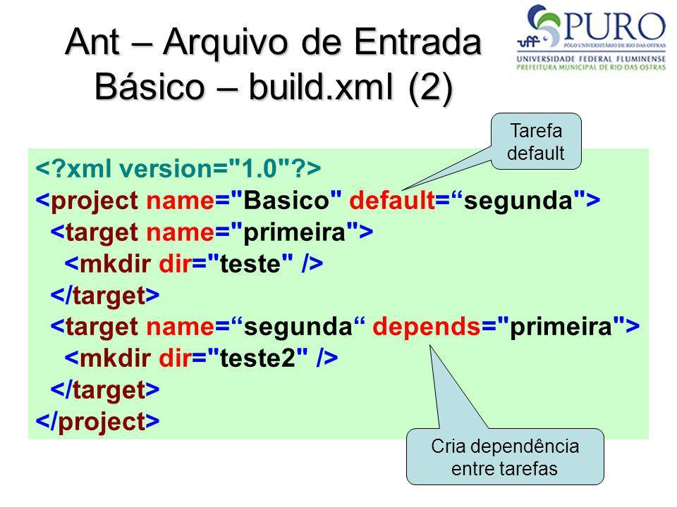 Ant – Arquivo de Entrada Básico – build.xml (2) Tarefa default Cria dependência entre tarefas